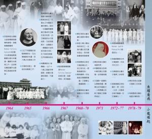 文藻校史館專題展摺頁